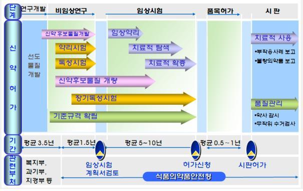 이혜진 판사의 의약발명 이야기 (1)