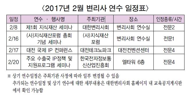 2017년 2월 변리사 의무연수 일정