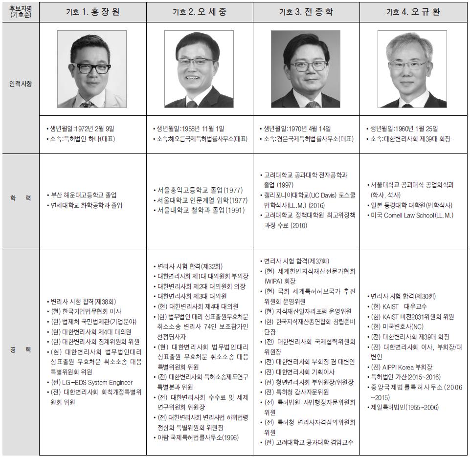 제40대 대한변리사회 회장 후보자 프로필