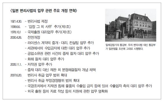 무시험 자동자격 폐지 · 침해소송대리… 개정수요 '산더미'