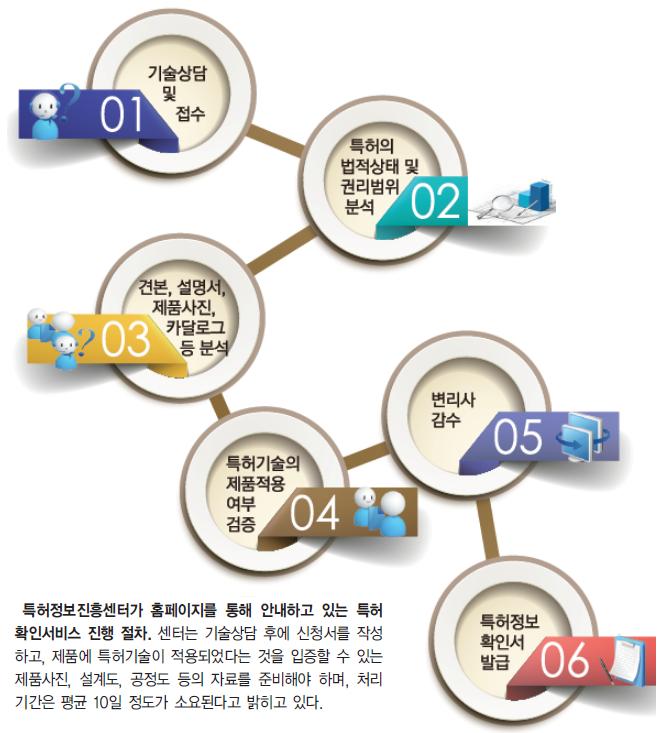 특허정보진흥센터 '변리 업무' 논란