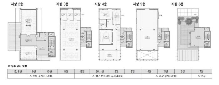 [변리사회관, 어떤 모습일까?] 지상 6층 지하 2층 규모의 독립회관