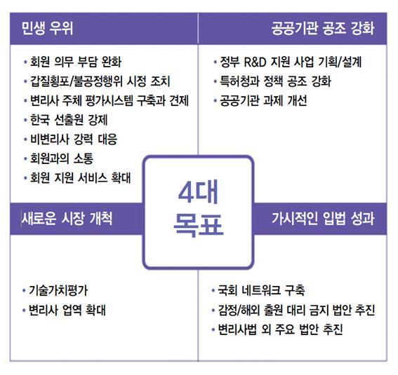 [후보별 공약] 기호3번 홍장원