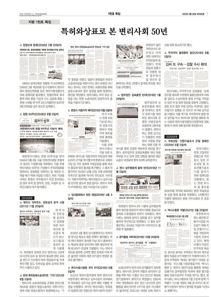 (지령 1천호 특집) 특허와상표로 본 변리사회 50년②